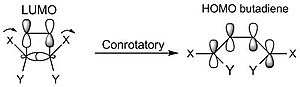 Frontier molecular orbital theory