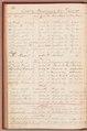 Death Register from Camp Douglas Chicago, Illinois.pdf
