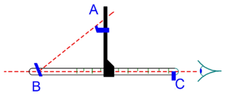 Backstaff - Figure 4 – A demi-cross. This instrument was contemporary with the Davis quadrant and popular outside England. It shows its similarity with the first of Davis' versions (Figure 1)