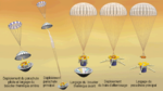 Descent-sequence-spacraft-Surface-and-Atmosphere-Geochemical-Explorer.png