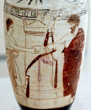Dexiosis - Dexiosis on Attic Lekythos 5th century BCE