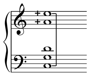 Ditone - Pythagorean ditone as four just perfect fifths