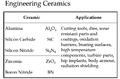 Engineering Ceramics.png