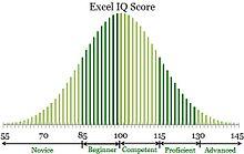 Excel IQ EwB Chart.jpg