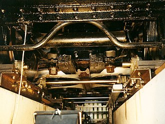 Fell mountain railway system - The underside of H199, showing details of the Fell railway system, 20 March 2002.