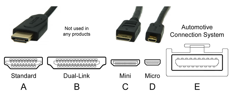 file hdmi connector types png