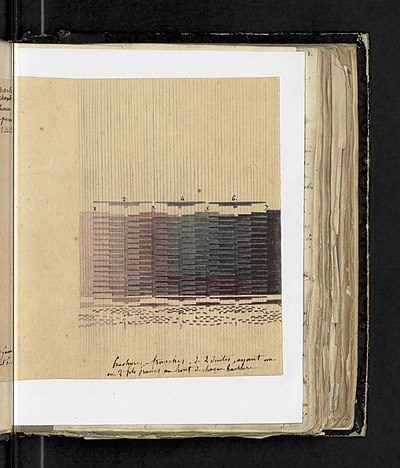 Illustration 16 extraite du Manuel sur l'art de la tapisserie par Mr Deyrolle, ancien chef d'atelier aux Gobelins.jpg