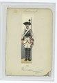 Kürassier. 1763 (NYPL b14896507-90150).tiff
