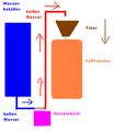 Kaffemaschine Schema.png