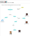Knowledge graph wikidata.png