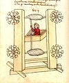 Konrad Kyeser, Bellifortis, Clm 30150, Tafel 09, Blatt 38v (Ausschnitt).jpg