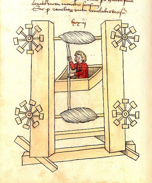 Archivo:. Konrad Kyeser, Bellifortis, Clm 30150, Tafel 09, Blatt 38v (Ausschnitt) jpg