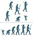 Lamarquismo-Evolución humana-02.jpg