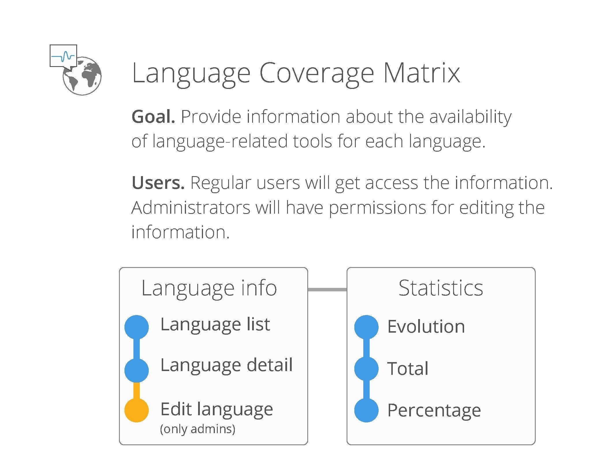 how to change language of pdf file