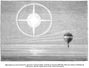 La Nature - Lunar Halo and Luminous Cross, drawing of nature. Albert Tissandier. Appeared in La Nature in 1875