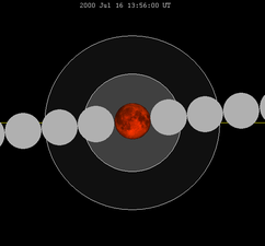 Lunar eclipse chart close-2000jul16.png