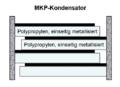 MKP-Power-Kondensator-Prinzip-1.png