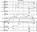 Mahler Gieng heut' Morgen uber's feld final bars of the orchestral arrangement.png