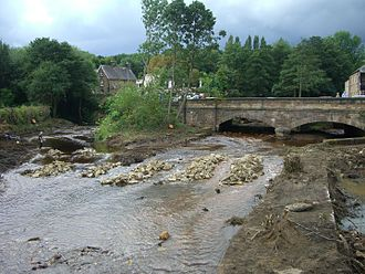 River Loxley - The Rivelin (left) joins the Loxley (right) at Malin Bridge