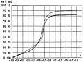 Marie Curie - L'isotopie et les éléments isotopes, 1924 (page 36 crop).jpg