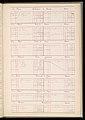 Master Weaver's Thesis Book, Systeme de la Mecanique a la Jacquard, 1848 (CH 18556803-225).jpg