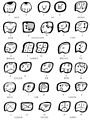 Maya Hieroglyphs Fig 17.jpg