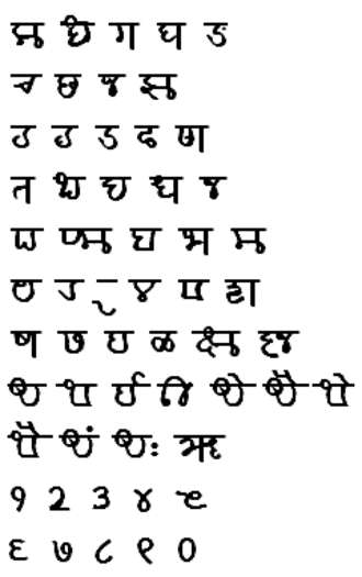 Modi alphabet - Shown here is a picture showing all the Modi script characters in the kotem1 clip font.