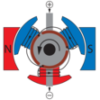 Motor DC 3Pole.png