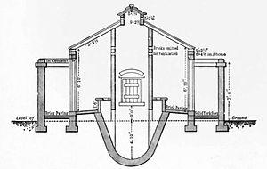 Pail closet - Diagram of a midden closet in Nottingham