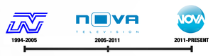 Nova television (Bulgaria) - Image: Nova history