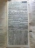 OldStickingLetters Farsi 2.jpg