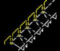 Overlock trzynitkowy.SVG