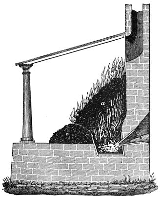 Bloomery - A Catalan furnace, with tuyere and bellows on the right
