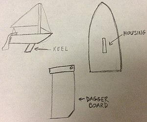 Daggerboard - Keel is vertically removable