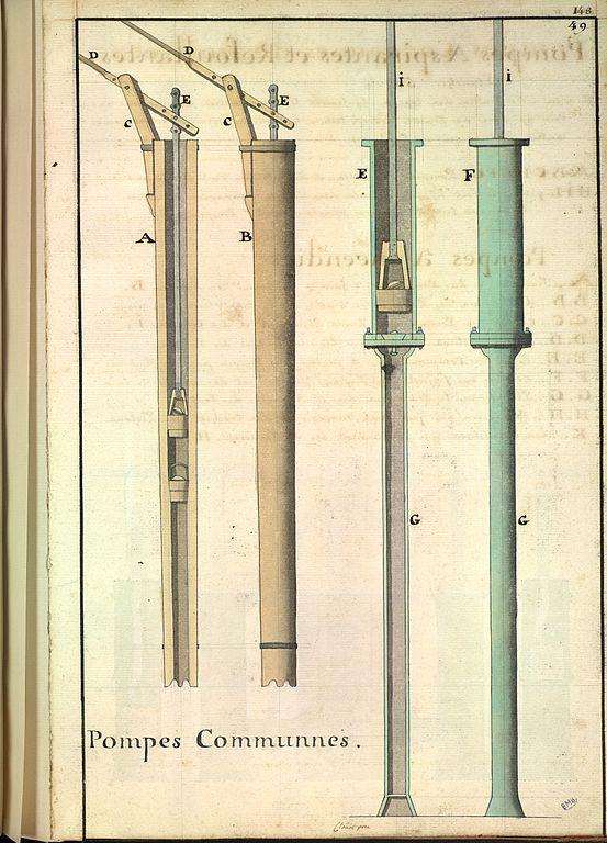 File Pompes De Cale En Bois Xviiiè Siècle Jpg Wikimedia Commons