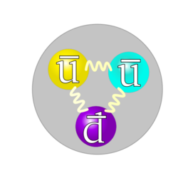 Quark structure antiproton.png