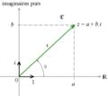 Représentation graphique du plan complexe.png