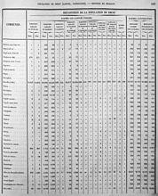 Van de talentelling 1866 zoals gepubliceerd in het belgisch staatsblad