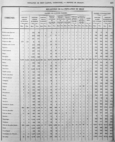 File:Resultatentalentelling1866.JPG
