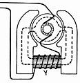 Salient pole bipolar series field generator.jpg