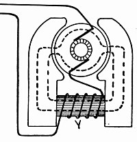 Hawkins Electrical Guide besides 9110 moreover Which Type Of DC Motor Is Preferred For Traction likewise Dc Motors Field Distortion And Need For also Ammeter. on shunt coils