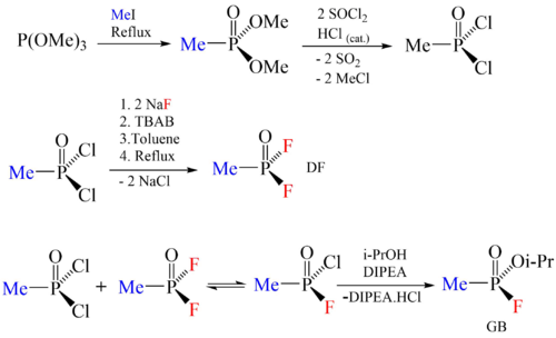 "An example of ""di-di"" process using arbitrary reagents."