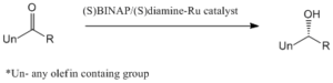 Noyori asymmetric hydrogenation - BINAP/diamine-Ru catalyzed reaction