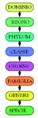 Scientific classification (it).PNG