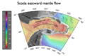 Scotia-mantle-flow.png