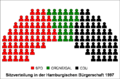 Sitzverteilung Hamburgische Bürgerschaft 1997.png