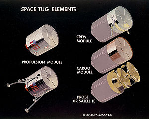 Space Transportation System - 1971 Marshall Space Flight Center (MSFC) concept drawing of the space tug