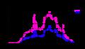 Spektrum Argon.png