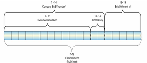 EasyNumber - Image: Structure Easy number 1