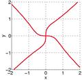 Swastica curve3.png